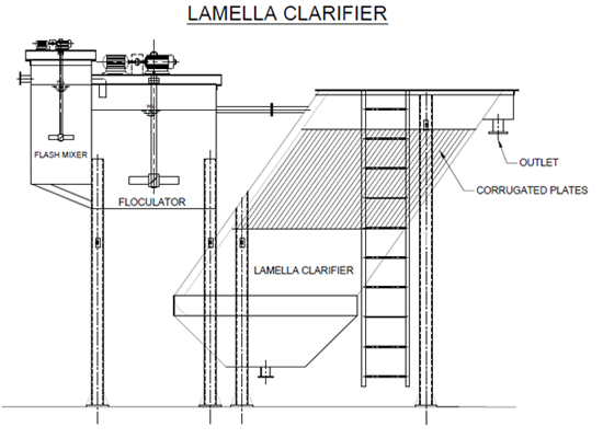 Inclined Plate Lamella Tube Settler Clarifier PP Material For Wastewater Purification